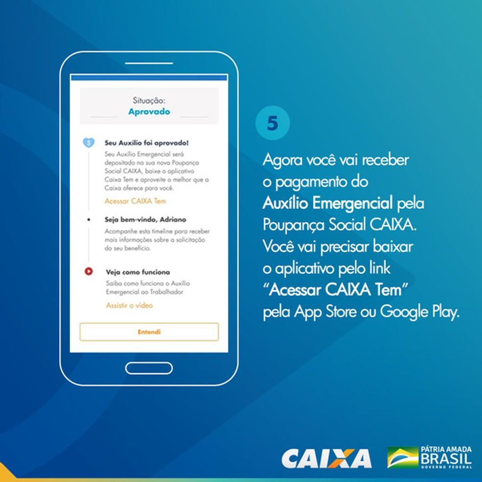 Tela 5 para pedir abertura da poupança social digital — Foto: Divulgação Caixa