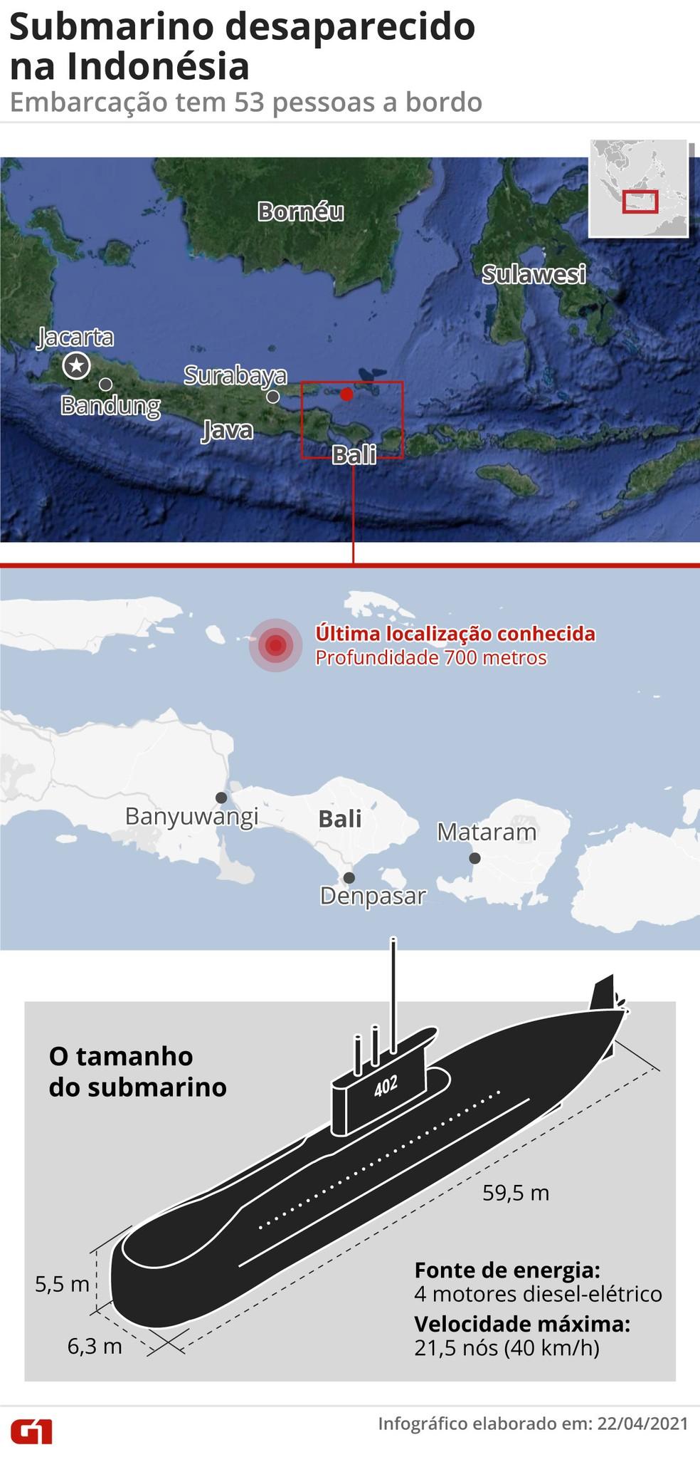 Submarino desaparecido na Indonésia  — Foto: Arte G1
