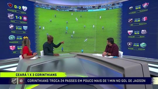 Análise do terceiro gol do Corinthians em partida contra o Ceará