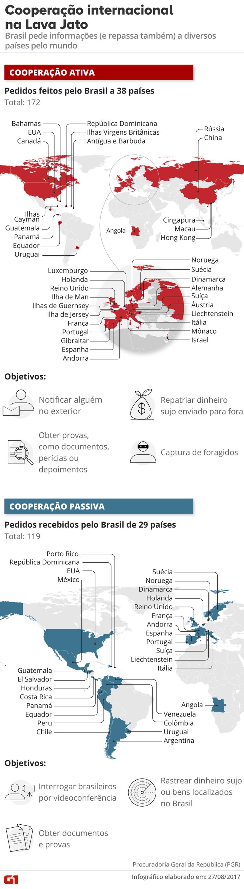 Veja mapa da cooperação internacional na Lava Jato (Foto: Arte/G1)