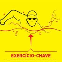 Exercício-chave para nado em mar aberto (Foto: GQ Brasil)