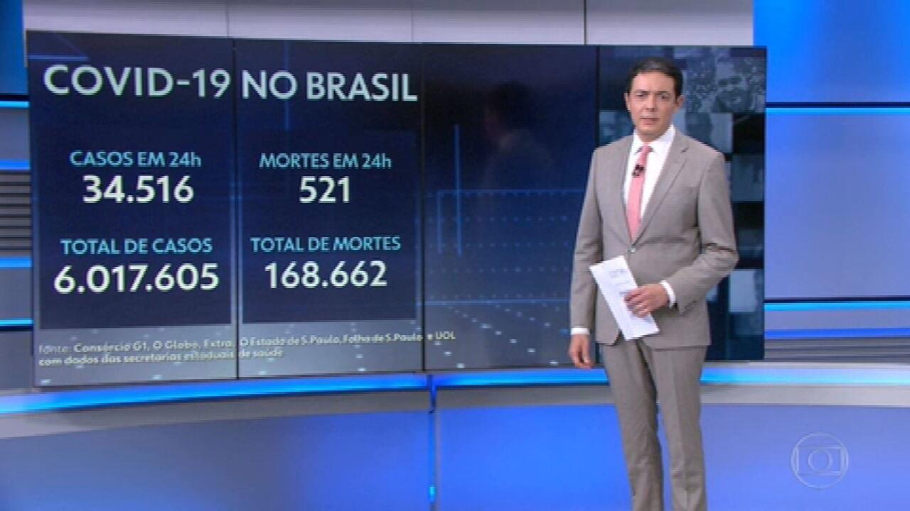 Brasil passa de 6 milhões de casos de Covid