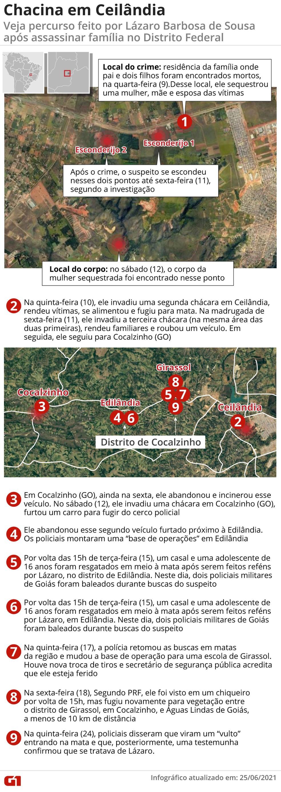Veja percurso feito por Lázaro Barbosa de Sousa após matar família no DF — Foto: Arte/G1