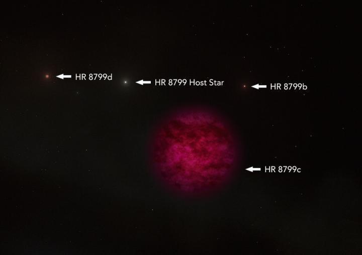 Exoplaneta HR 8799 c tem água na atmosfera e não apresenta metano (Foto: W. M. KECK OBSERVATORY/ADAM MAKARENKO/C. ALVAREZ)