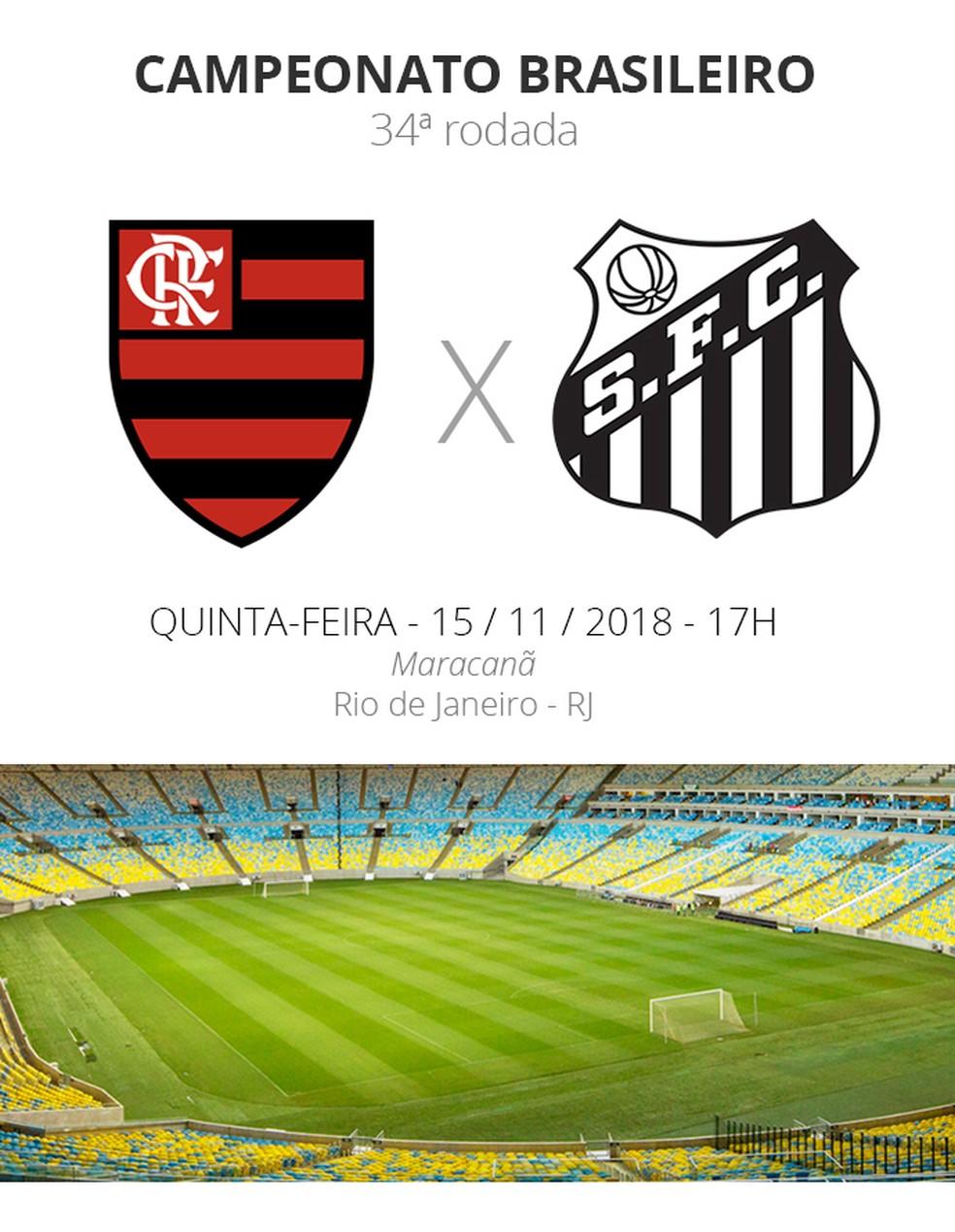 Flamengo x Santos  tudo o que você precisa saber sobre o jogo da rodada  34 11e497ed1b6e8