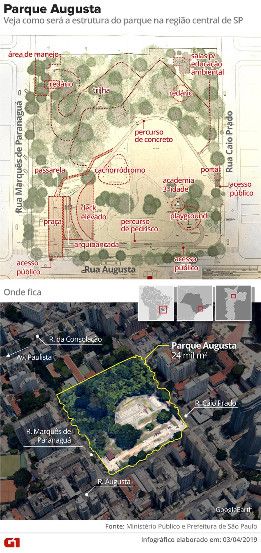 Mapa mostra como será o Parque Augusta — Foto: Rodrigo Cunha/G1
