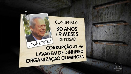 Segunda Turma do Supremo mantém em liberdade ex-ministro José Dirceu
