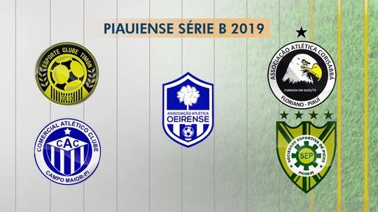 A três semanas do fim do prazo de entrega, estádios seguem sem laudos para a Série B do Piauiense