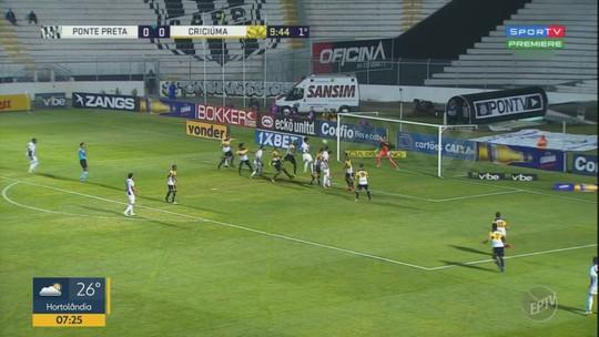 Brigatti exalta torcida e promete Ponte na disputa pelo acesso até última rodada