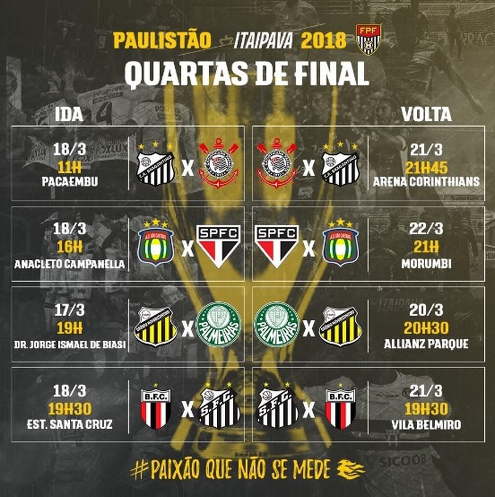FPF divulga datas e locais das quartas de final Palmeiras abre disputa no sábado
