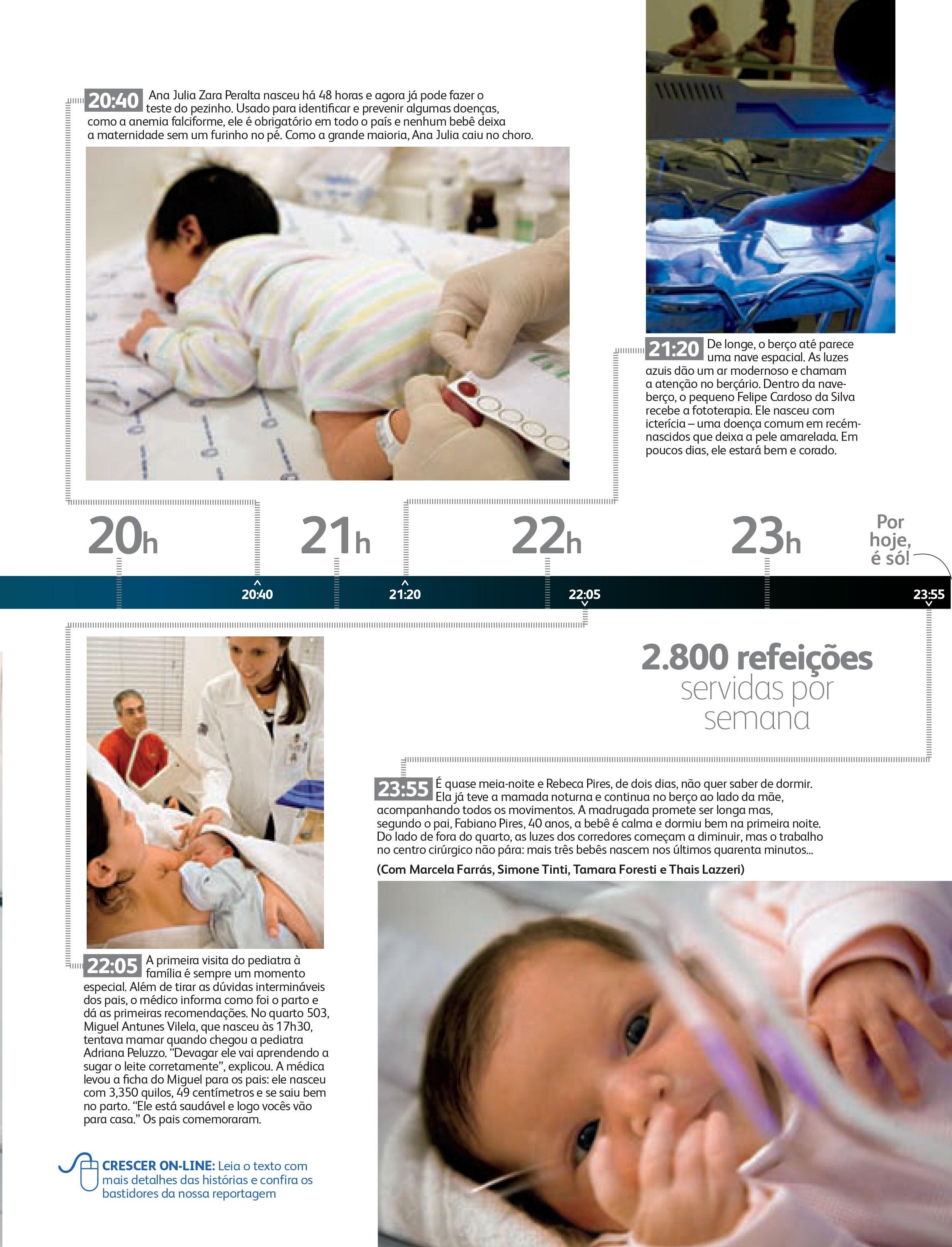 24 horas na maternidade 7 (Foto: Crescer)
