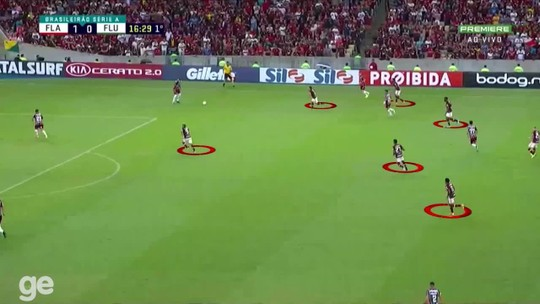 Marcação alta: como funciona a arma do Flamengo para conter o ataque do Grêmio