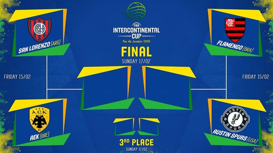 Fiba traz Copa Intercontinental ao Rio de Janeiro e testa novo formato: