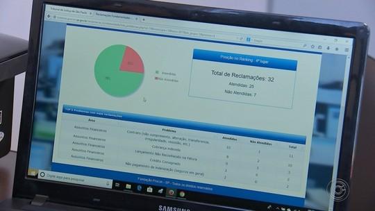 Número de atendimentos no Procon aumenta 11% em Itapetininga