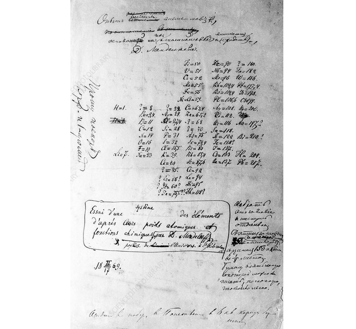 Primeira versão da tabela periódica de Mendeleev (Foto: SPUTNIK / SCIENCE PHOTO LIBRARY)