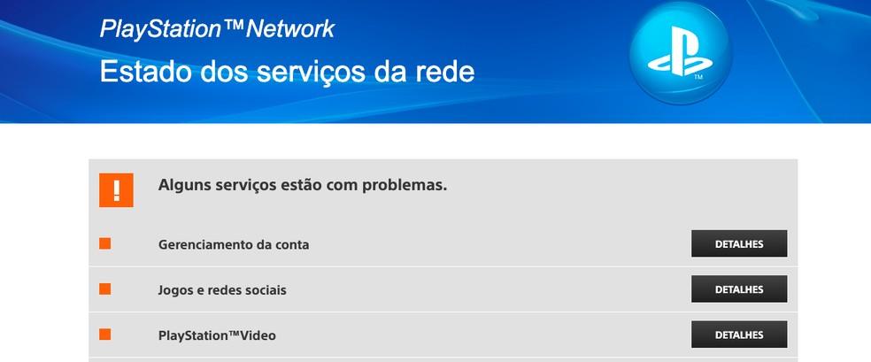 Sony assume que há erro na PSN, mas ainda não deu solução — Foto: Reprodução/Felipe Vinha