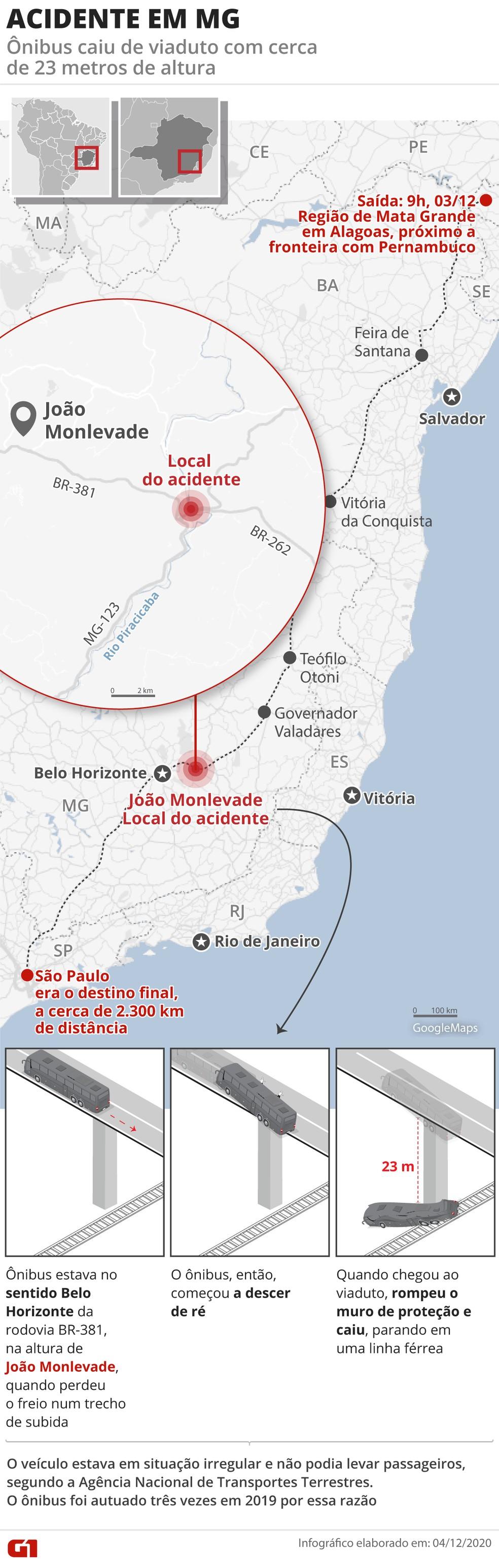 MAPA: Local do acidente com ônibus em João Monlevade (MG)  — Foto: Elcio Horiuchi/G1