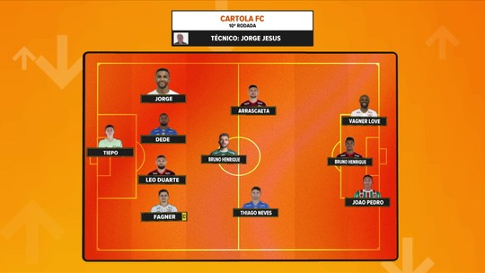Confira o time do Cartola para a próxima rodada do Campeonato Brasileiro