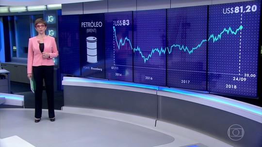 Petróleo supera US$ 80 pela primeira vez em quase quatro anos