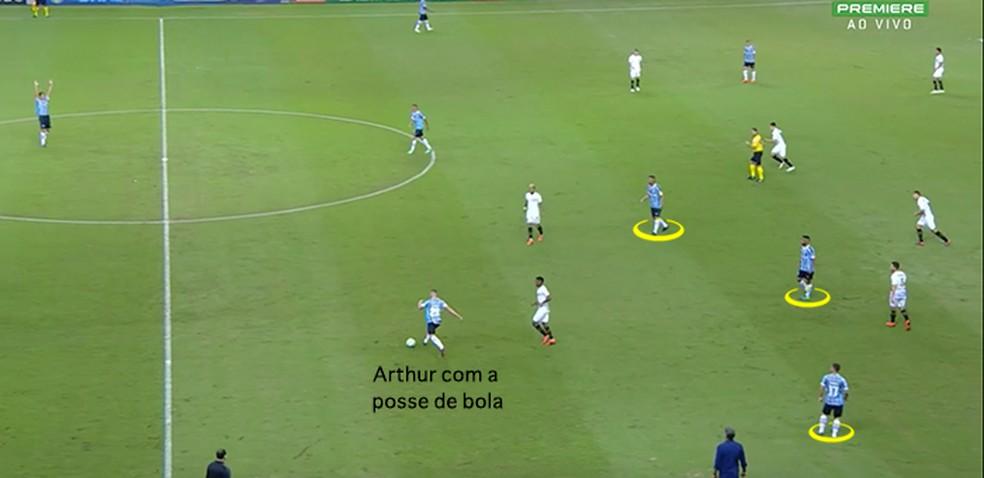 """Grêmio novamente """"se desmarcando"""" próximo a Arthur (Foto: Leonardo Miranda)"""