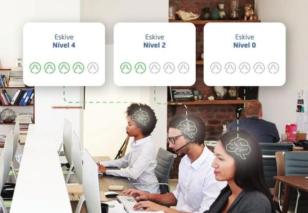 Plataforma de monitoramento Eskive (Foto: Divulgação)