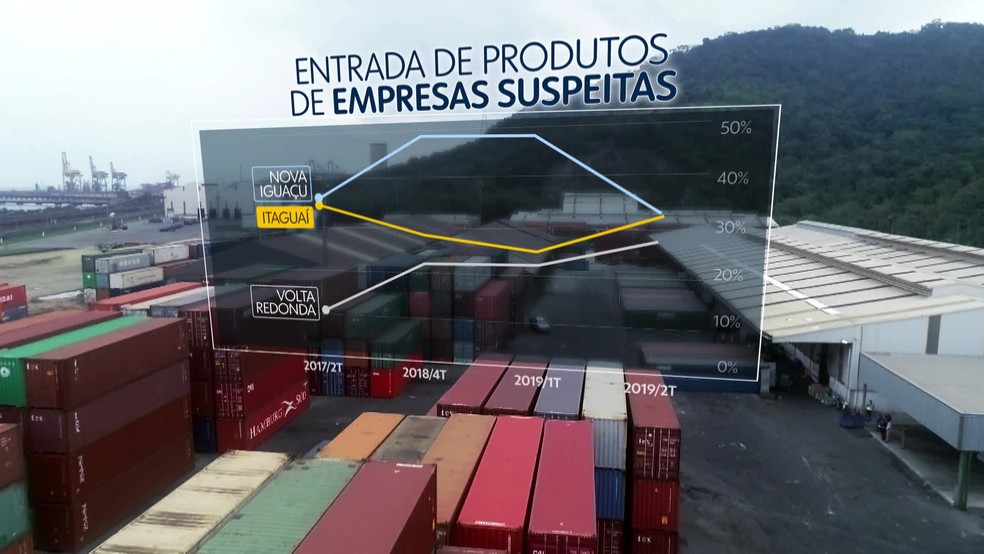 Entrada de produtos de empresas supeitas em Itaguaí — Foto: Reprodução/TV Globo