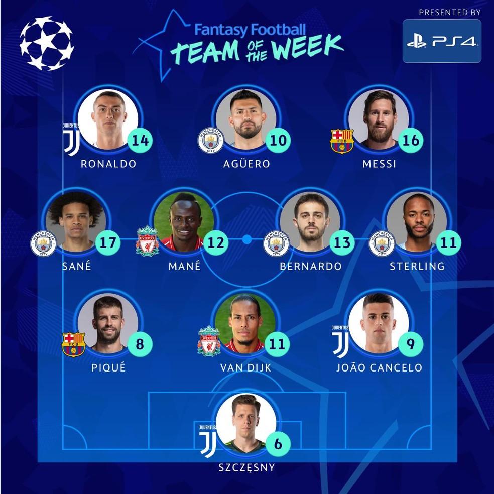 Seleção da semana do Fantasy da Liga dos Campeões — Foto: Reprodução / Twitter oficial da Uefa