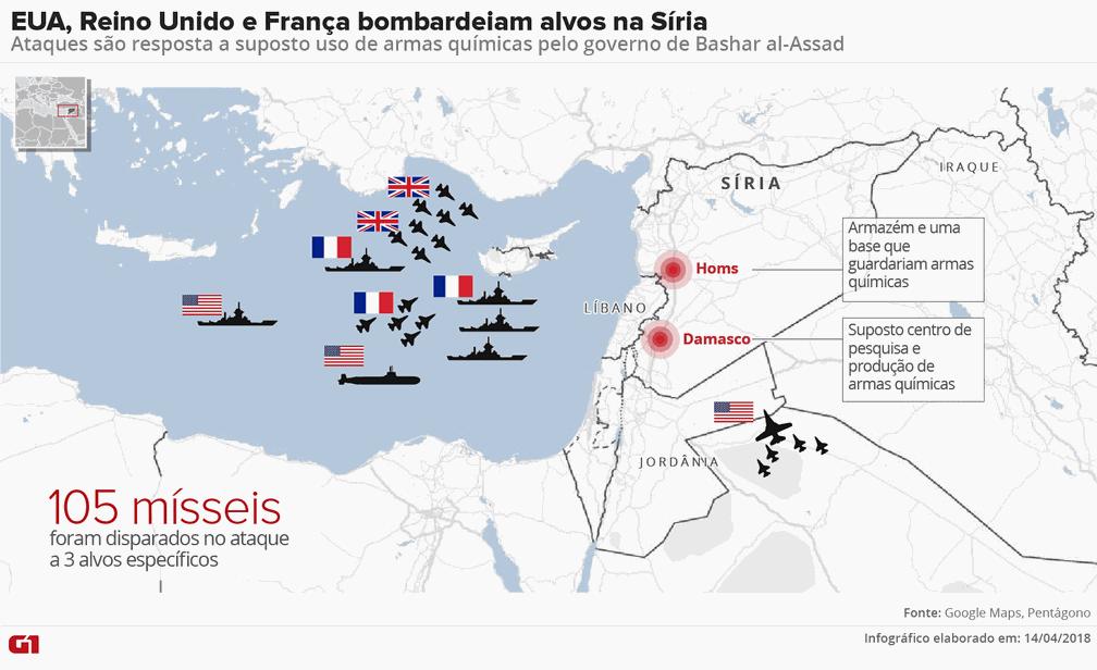 EUA, Reino Unido e França bombardeiam alvos na Síria na madrugada de sábado (14) (Foto: Betta Jaworski/G1)