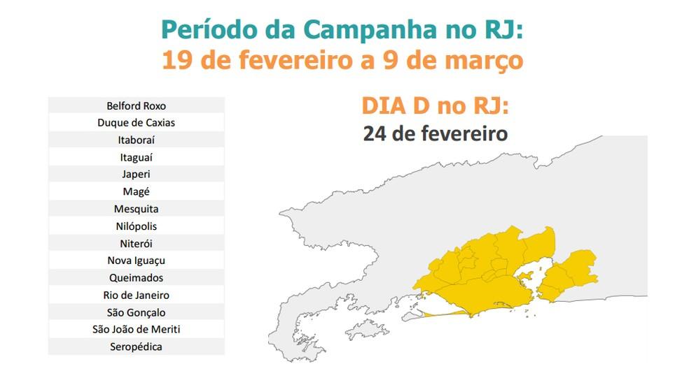 Mapa mostra os municípios do RJ onde haverá vacina fracionada da febre amarela (Foto: Divulgação/Ministério da Saúde)