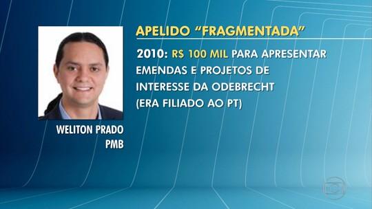 Delação da Odebrecht: Deputado federal Weliton Prado é citado em lista de delator