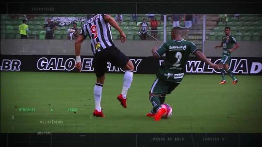 Globo Minas mostra América-MG x Atlético-MG pelo Campeonato Mineiro