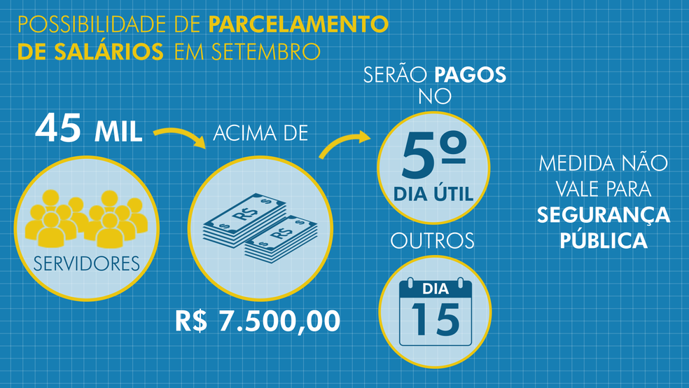 Entenda como deve funcionar o parcelamento (Foto: Katia Mainardi e Aline Matos/Arte/TV Globo)