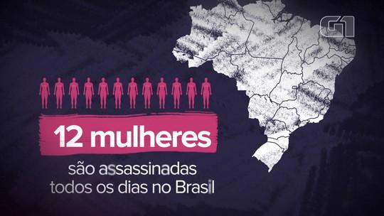 Cresce o nº de mulheres vítimas de homicídio no Brasil; dados de feminicídio são subnotificados