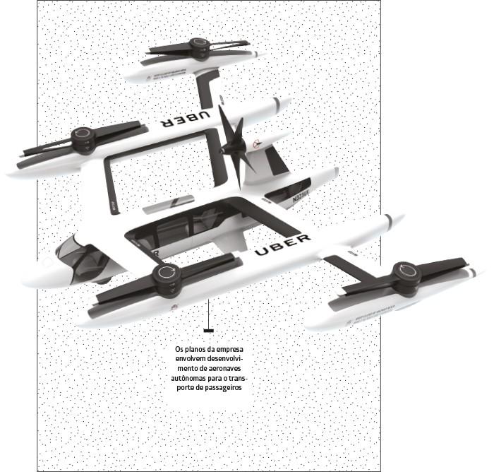 UberAIR - Os planos da empresa envolvem desenvolvimento de aeronaves autônomas para o transporte de passageiros (Imagem Divulgação) (Foto: UberAIR - Os planos da empresa envolvem desenvolvimento de aeronaves autônomas para o transporte de passageiros (Imagem Divulgação))