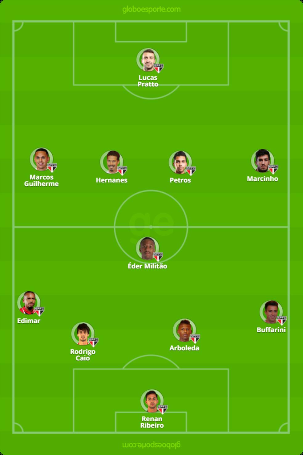 Image Result For Cruzeiro Contra Corinthians