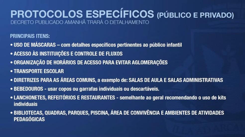 Protocolos de retomada das aulas em Salvador — Foto: Divulgação/Prefeitura de Salvador