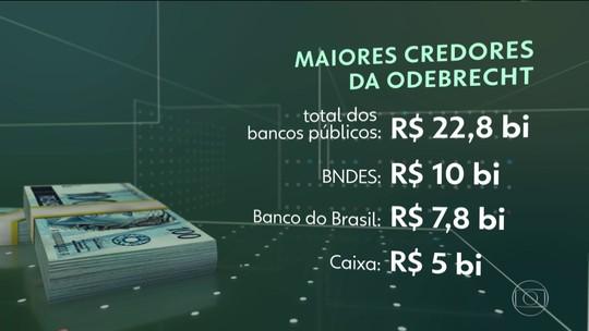 Justiça de São Paulo aceita pedido de recuperação judicial da Odebrecht