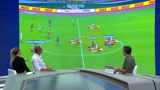 Programa faz análise tática do gol do Bahia na vitória sobre o São Paulo; veja