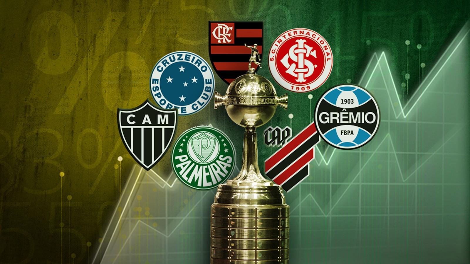 Quem vai se classificar? De 9% a 99%, veja as chances matemáticas dos brasileiros na Libertadores
