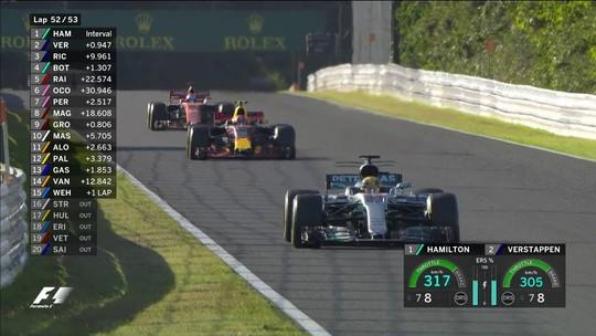Com Vettel fora, Hamilton segura Max para vencer em Suzuka e ampliar a liderança