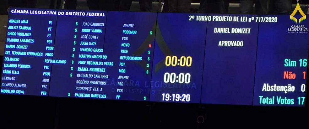 Resultado da votação de projeto sobre medidas de segurança a motoristas de aplicativo no DF — Foto: TV CLDF/Reprodução
