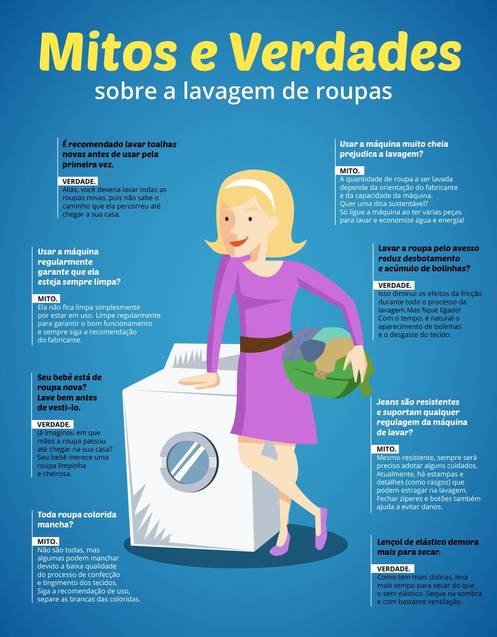 Mitos e Verdades sobre lavagem de roupa (Foto: Divulgação)