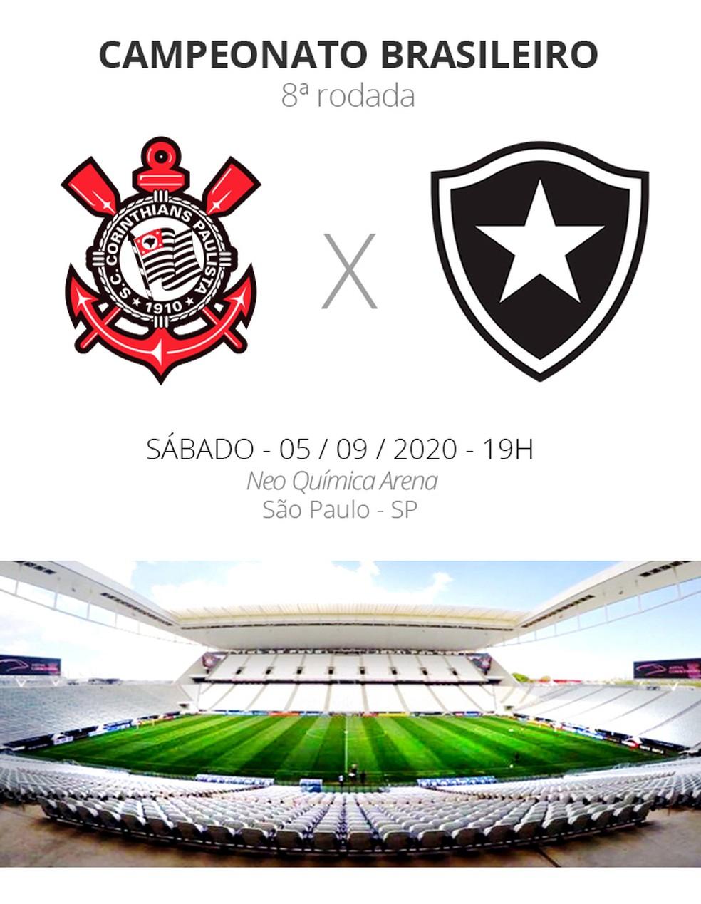 Corinthians X Botafogo Veja Onde Assistir Escalacoes Desfalques E Arbitragem Brasileirao Serie A Ge