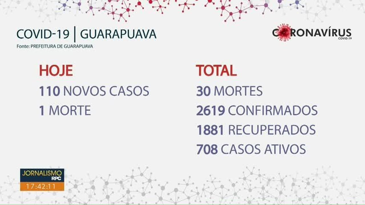 Prefeitura de Guarapuava confirma 30ª morte por Covid-19