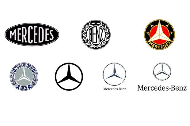 Evolução do logotipo da Mercedes (Foto: Montagem sobre arquivo)