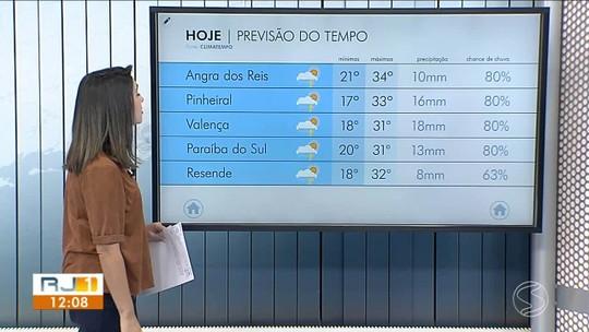 Previsão do Tempo: sol e calor predominam no Sul do Rio