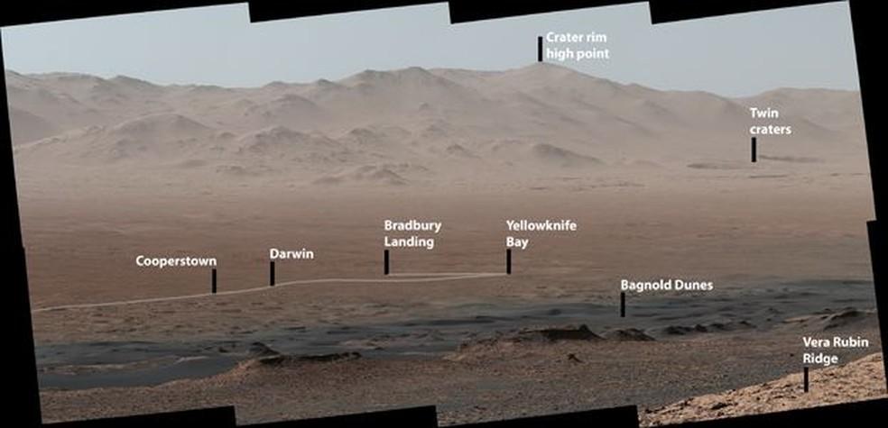 foto panoramica mostra parte del percorso di 18,4 chilometri percorsi dalla curiosità nel corso degli ultimi cinque anni (Foto: NASA / JPL-Caltech / MSSS)