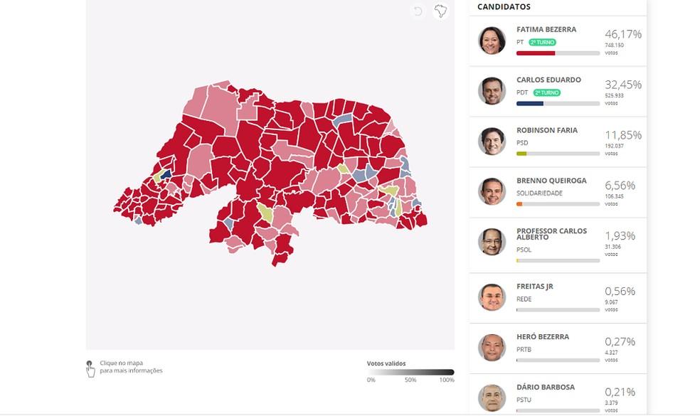 Votos válidos dos candidatos ao Governo do RN — Foto: G1
