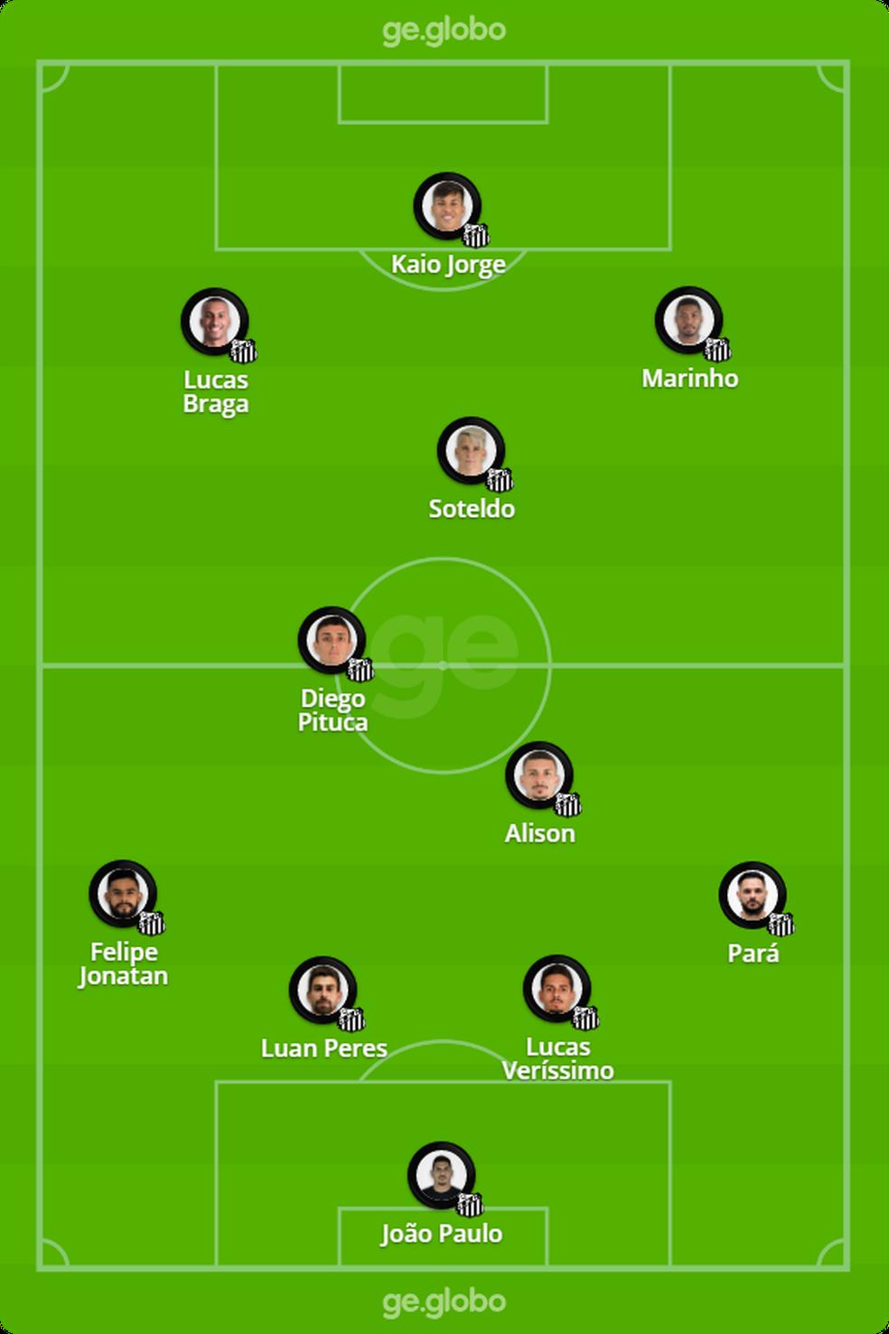 Provável Santos para jogo de volta contra o Boca Juniors — Foto: ge