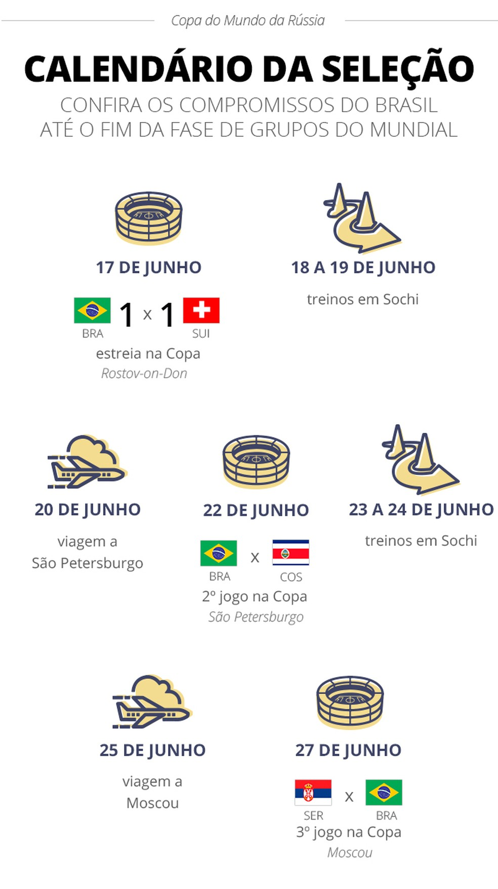 Calendário da Seleção na Rússia (Foto: Infoesporte)